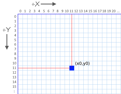 graficos_punto_2