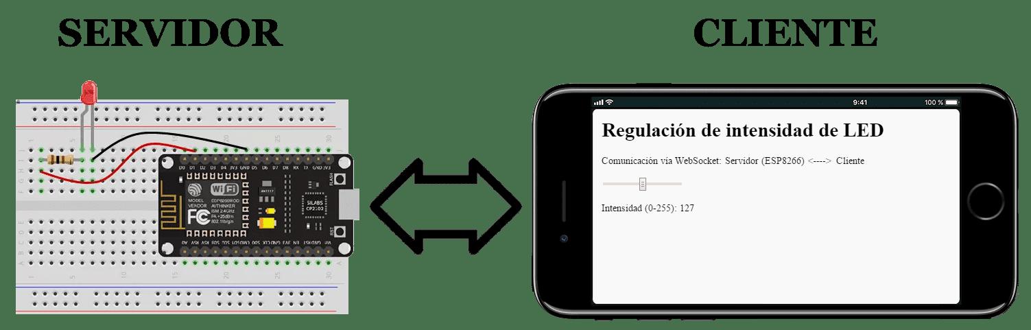 PRÁCTICA 12+1: WebSockets – ESPloradores